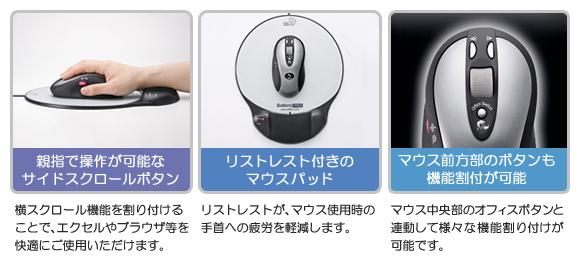 バッテリーフリーワイヤレスマウス(サイドホイールボタン ...