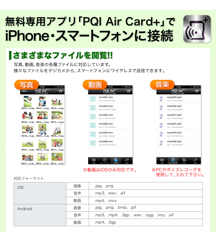 ������p�A�v���uAir Card+�v��iPhone�E�X�}�[�g�t�H���ɐڑ�