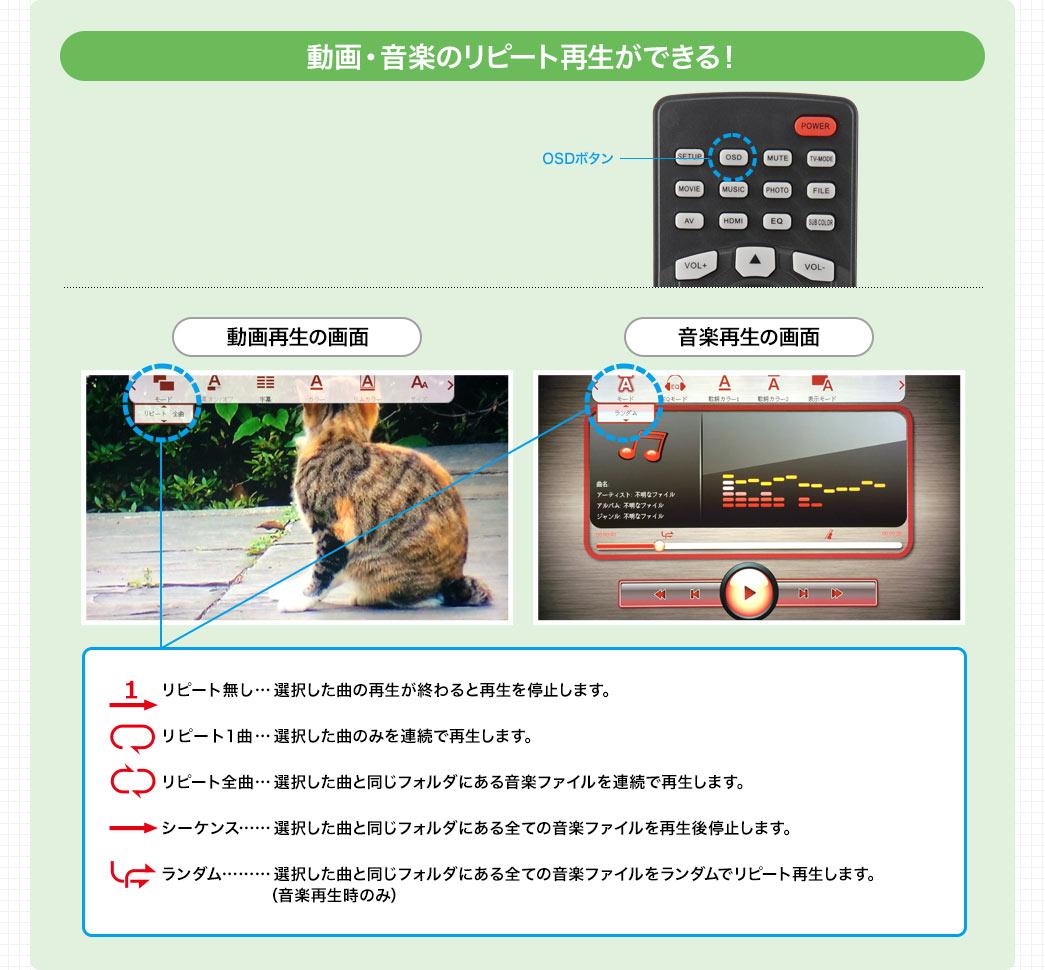 f9f360e016 マルチメディアプレーヤー(SDプレーヤー・USBプレーヤー・テレビ再生 ...
