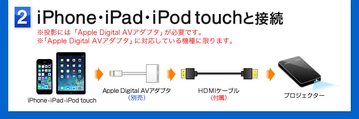 iPhone・iPad・iPod touchと接続