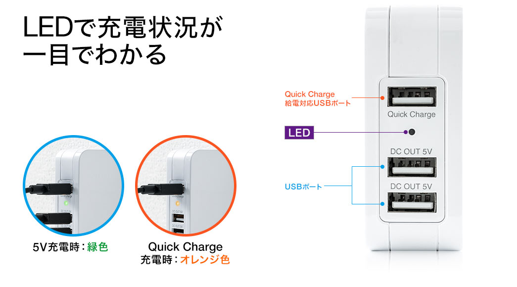 LEDで充電状況が一目でわかる