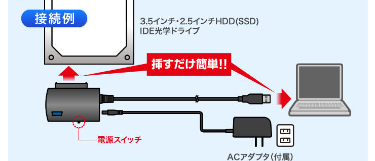 SATA-USB3.0変換ケーブルUSB-CVIDE3の販売商品 |通販ならサンワ ...