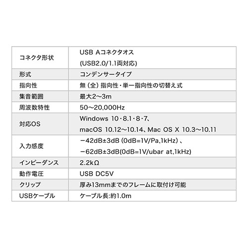 USBマイク(小型・コンパクト・単一指向性/全指向性両対応・クリップ対応)
