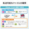 iPhone・iPad USBメモリ 128GB(USB3.1 Gen1・Lightning対応・MFi認証・iStickPro 3.0・シルバー)