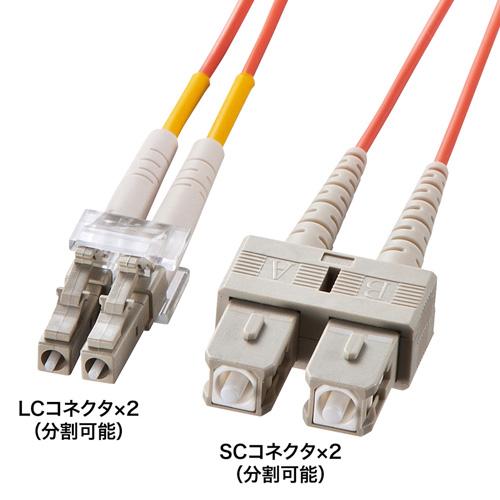 光ファイバーケーブル(コネクタ付き・LC・SC・50m・コア径50ミクロン)