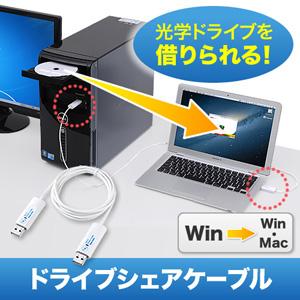 [KB-USB-DRSの製品画像]