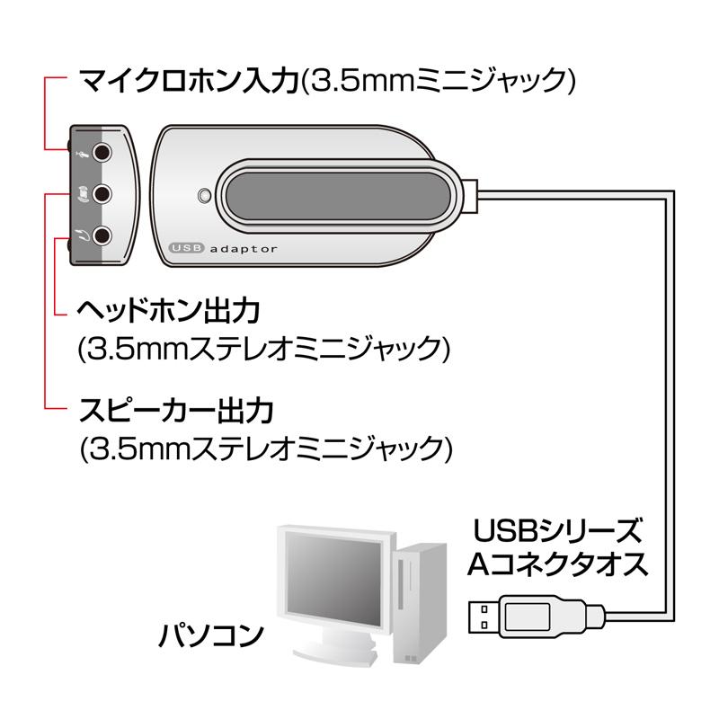 [MM-ADUSBの製品画像]