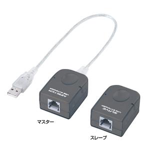 [USB-RP40�̐��i�摜]